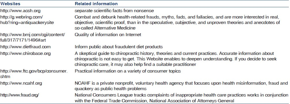Table 9: Important websites associated in relation to scientific facts and quality management of medical information