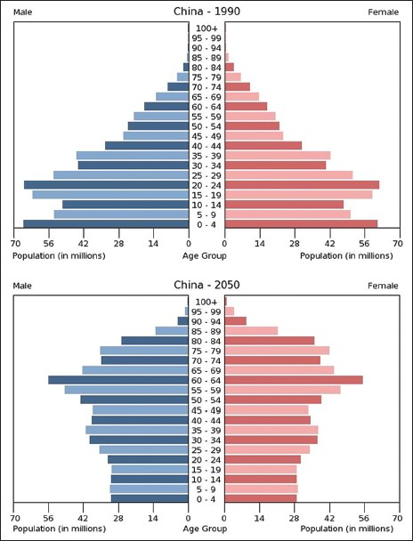 How the Aging Population Is Changing the Healthcare System How the Aging Population Is Changing the Healthcare System new photo